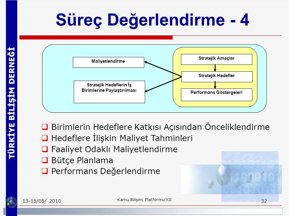TÜRKİYE BİLİŞİM DERNEĞİ 13-16/05/ 2010 Kamu Bilişim Platformu XII 32 Süreç Değerlendirme - 4 Stratejik Hedeflerin İş Birimlerine Paylaştırılması Maliyetlendirme Stratejik Amaçlar Stratejik Hedefler Performans Göstergeleri  Birimlerin Hedeflere Katkısı Açısından Önceliklendirme  Hedeflere İlişkin Maliyet Tahminleri  Faaliyet Odaklı Maliyetlendirme  Bütçe Planlama  Performans Değerlendirme