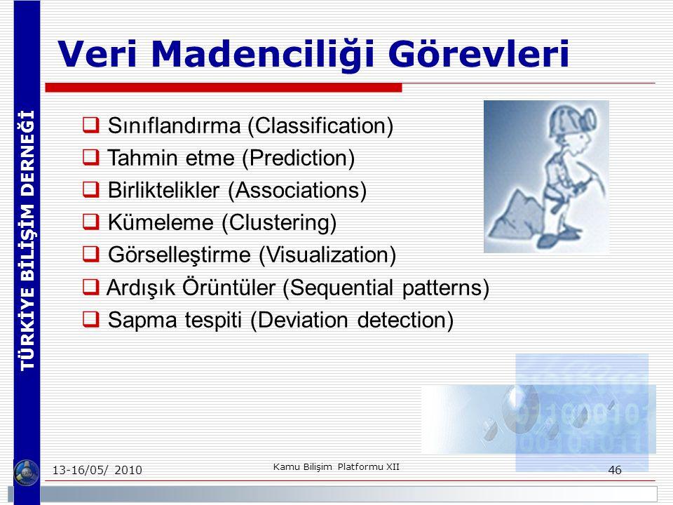 TÜRKİYE BİLİŞİM DERNEĞİ 13-16/05/ 2010 Kamu Bilişim Platformu XII 46 Veri Madenciliği Görevleri  Sınıflandırma (Classification)  Tahmin etme (Prediction)  Birliktelikler (Associations)  Kümeleme (Clustering)  Görselleştirme (Visualization)  Ardışık Örüntüler (Sequential patterns)  Sapma tespiti (Deviation detection)