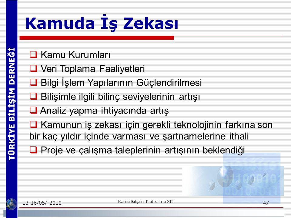 TÜRKİYE BİLİŞİM DERNEĞİ 13-16/05/ 2010 Kamu Bilişim Platformu XII 47 Kamuda İş Zekası  Kamu Kurumları  Veri Toplama Faaliyetleri  Bilgi İşlem Yapılarının Güçlendirilmesi  Bilişimle ilgili bilinç seviyelerinin artışı  Analiz yapma ihtiyacında artış  Kamunun iş zekası için gerekli teknolojinin farkına son bir kaç yıldır içinde varması ve şartnamelerine ithali  Proje ve çalışma taleplerinin artışının beklendiği