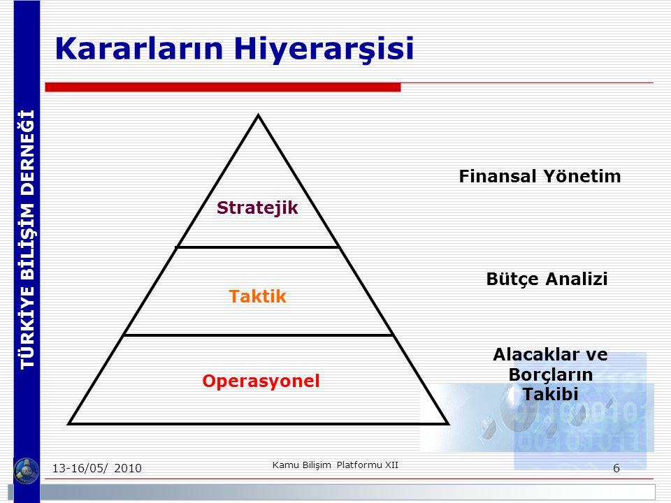 TÜRKİYE BİLİŞİM DERNEĞİ 13-16/05/ 2010 Kamu Bilişim Platformu XII 6 Kararların Hiyerarşisi Stratejik Bütçe Analizi Operasyonel Taktik Alacaklar ve Borçların Takibi Finansal Yönetim