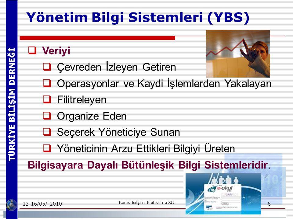 TÜRKİYE BİLİŞİM DERNEĞİ 13-16/05/ 2010 Kamu Bilişim Platformu XII 8 Yönetim Bilgi Sistemleri (YBS)  Veriyi  Çevreden İzleyen Getiren  Operasyonlar ve Kaydi İşlemlerden Yakalayan  Filitreleyen  Organize Eden  Seçerek Yöneticiye Sunan  Yöneticinin Arzu Ettikleri Bilgiyi Üreten Bilgisayara Dayalı Bütünleşik Bilgi Sistemleridir.