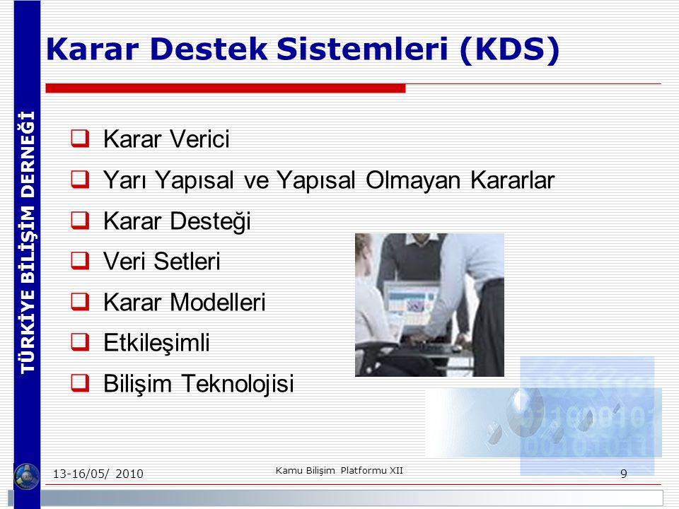 TÜRKİYE BİLİŞİM DERNEĞİ 13-16/05/ 2010 Kamu Bilişim Platformu XII 9 Karar Destek Sistemleri (KDS)  Karar Verici  Yarı Yapısal ve Yapısal Olmayan Kararlar  Karar Desteği  Veri Setleri  Karar Modelleri  Etkileşimli  Bilişim Teknolojisi
