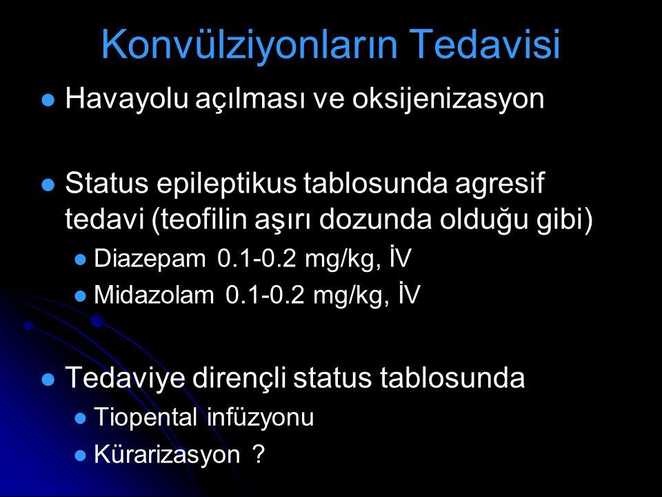 Konvülziyonların Tedavisi Havayolu açılması ve oksijenizasyon Status epileptikus tablosunda agresif tedavi (teofilin aşırı dozunda olduğu gibi) Diazep