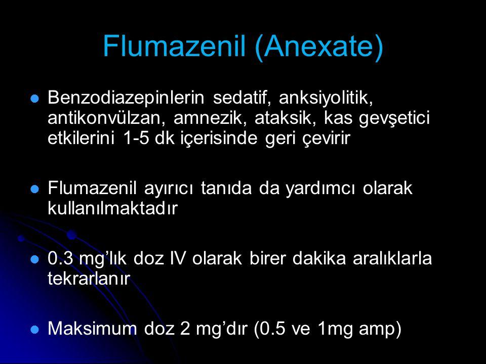 Flumazenil (Anexate) Benzodiazepinlerin sedatif, anksiyolitik, antikonvülzan, amnezik, ataksik, kas gevşetici etkilerini 1-5 dk içerisinde geri çeviri