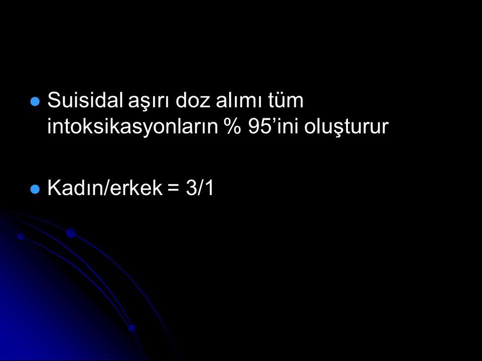Suisidal aşırı doz alımı tüm intoksikasyonların % 95'ini oluşturur Kadın/erkek = 3/1