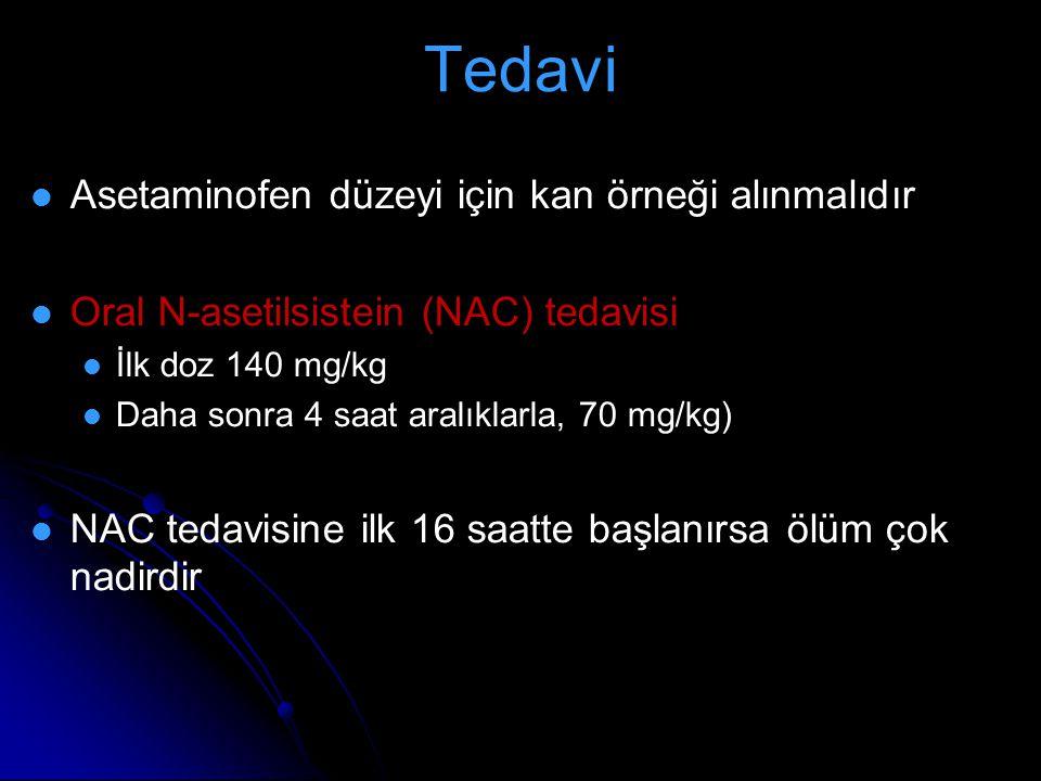 Tedavi Asetaminofen düzeyi için kan örneği alınmalıdır Oral N-asetilsistein (NAC) tedavisi İlk doz 140 mg/kg Daha sonra 4 saat aralıklarla, 70 mg/kg)
