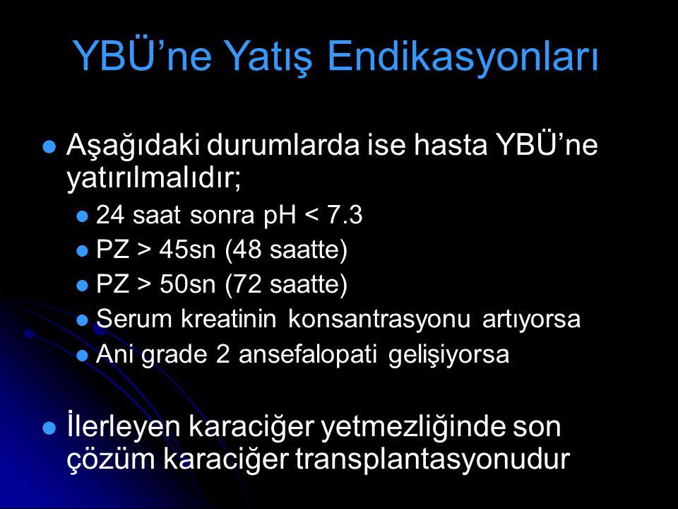 Aşağıdaki durumlarda ise hasta YBÜ'ne yatırılmalıdır; 24 saat sonra pH < 7.3 PZ > 45sn (48 saatte) PZ > 50sn (72 saatte) Serum kreatinin konsantrasyon