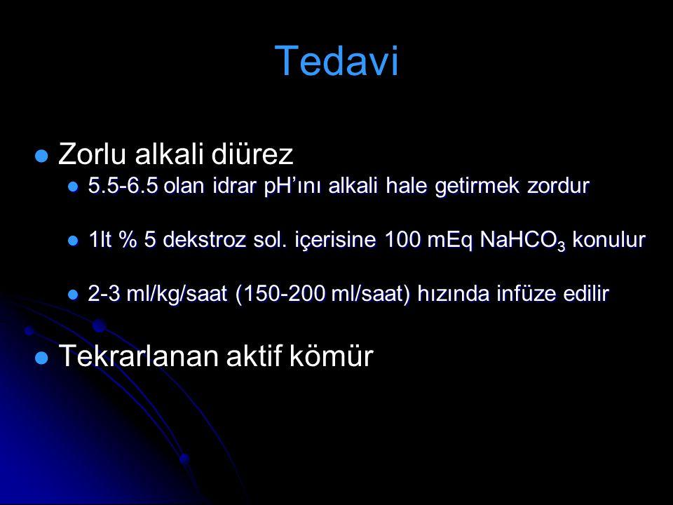Tedavi Zorlu alkali diürez 5.5-6.5 olan idrar pH'ını alkali hale getirmek zordur 5.5-6.5 olan idrar pH'ını alkali hale getirmek zordur 1lt % 5 dekstro