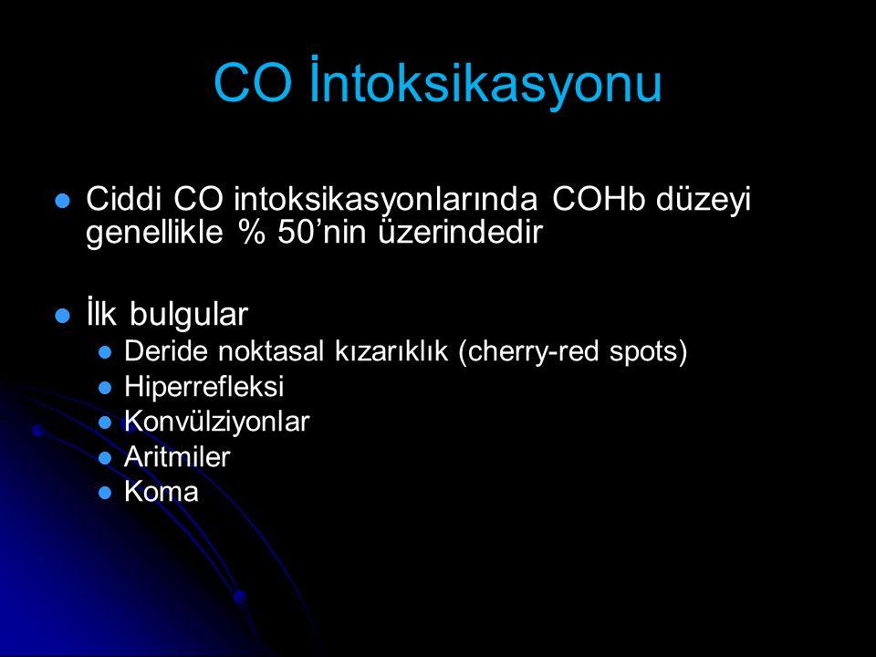 CO İntoksikasyonu Ciddi CO intoksikasyonlarında COHb düzeyi genellikle % 50'nin üzerindedir İlk bulgular Deride noktasal kızarıklık (cherry-red spots)