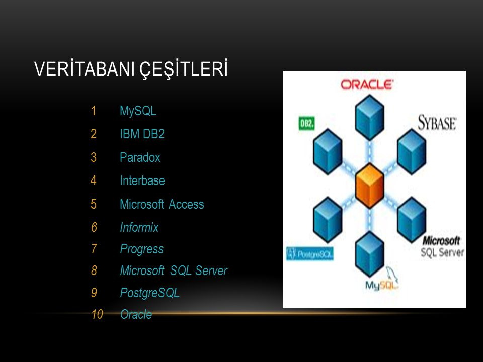 VERİTABANI ÇEŞİTLERİ 1MySQL 2IBM DB2 3Paradox 4Interbase 5Microsoft Access 6Informix 7Progress 8Microsoft SQL Server 9PostgreSQL 10Oracle