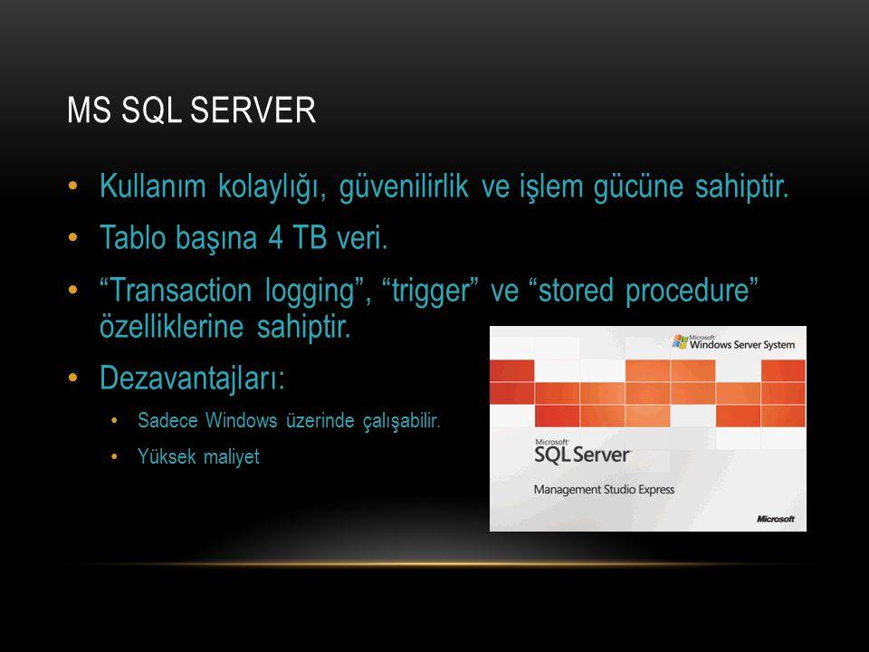 """MS SQL SERVER Kullanım kolaylığı, güvenilirlik ve işlem gücüne sahiptir. Tablo başına 4 TB veri. """"Transaction logging"""", """"trigger"""" ve """"stored procedure"""