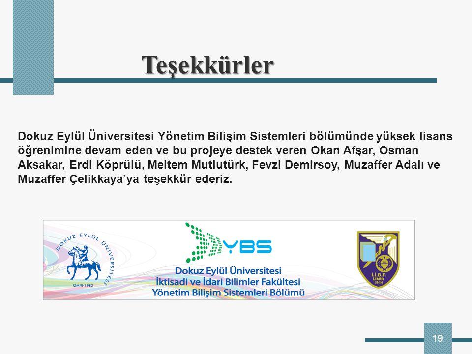 19 Teşekkürler Teşekkürler Dokuz Eylül Üniversitesi Yönetim Bilişim Sistemleri bölümünde yüksek lisans öğrenimine devam eden ve bu projeye destek vere