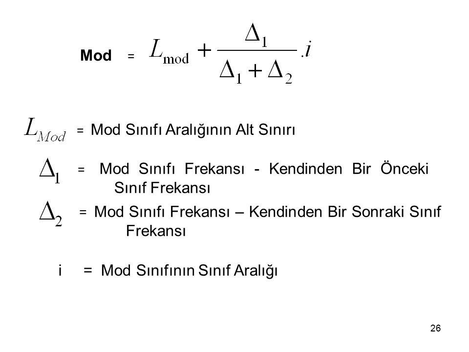 26 = Mod Sınıfı Aralığının Alt Sınırı = Mod Sınıfı Frekansı - Kendinden Bir Önceki Sınıf Frekansı = Mod Sınıfı Frekansı – Kendinden Bir Sonraki Sınıf Frekansı i = Mod Sınıfının Sınıf Aralığı Mod =