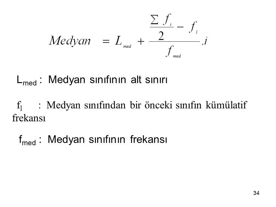 34 L med : Medyan sınıfının alt sınırı f l : Medyan sınıfından bir önceki sınıfın kümülatif frekansı f med : Medyan sınıfının frekansı