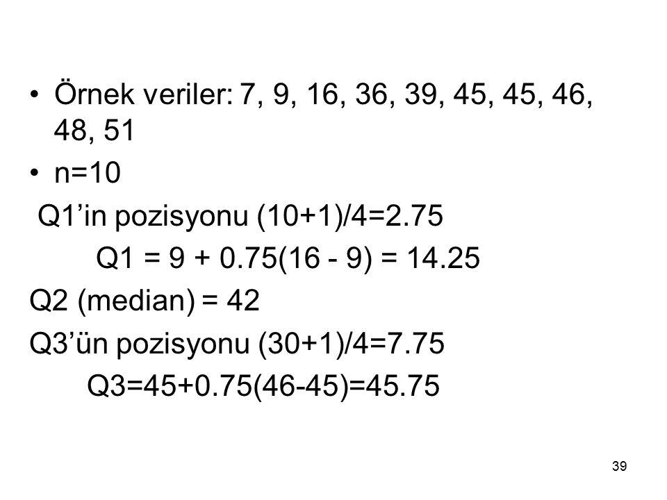 39 Örnek veriler: 7, 9, 16, 36, 39, 45, 45, 46, 48, 51 n=10 Q1'in pozisyonu (10+1)/4=2.75 Q1 = 9 + 0.75(16 - 9) = 14.25 Q2 (median) = 42 Q3'ün pozisyonu (30+1)/4=7.75 Q3=45+0.75(46-45)=45.75