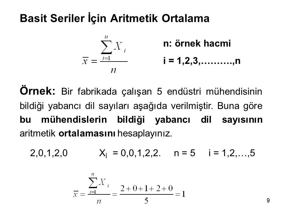 9 Basit Seriler İçin Aritmetik Ortalama n: örnek hacmi i = 1,2,3,……….,n Örnek: Bir fabrikada çalışan 5 endüstri mühendisinin bildiği yabancı dil sayıları aşağıda verilmiştir.