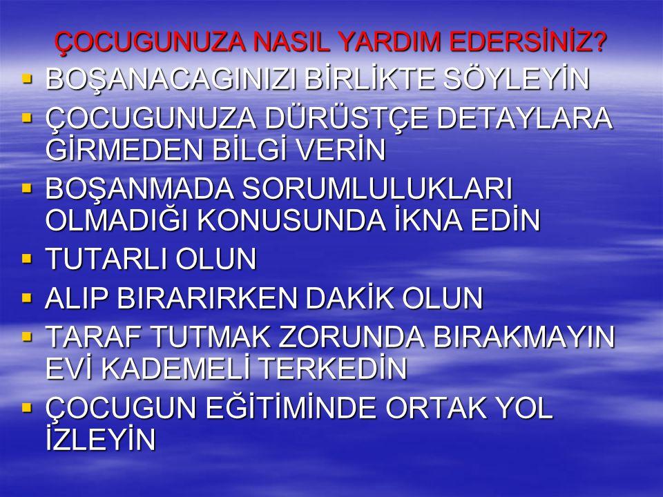 ÇOCUGUNUZA NASIL YARDIM EDERSİNİZ.