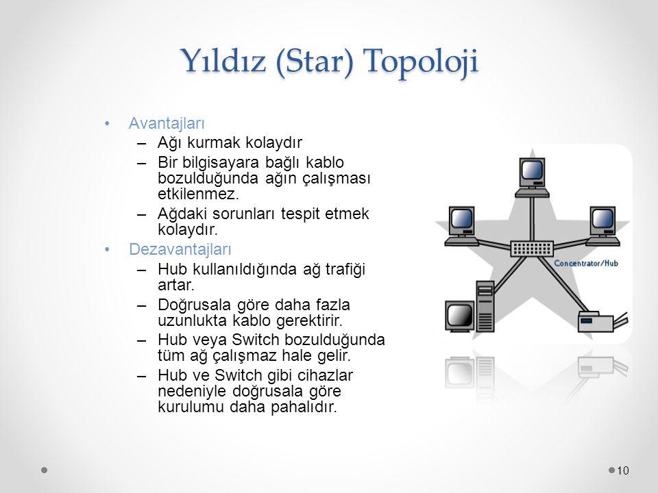 Yıldız (Star) Topoloji 10 Avantajları –Ağı kurmak kolaydır –Bir bilgisayara bağlı kablo bozulduğunda ağın çalışması etkilenmez. –Ağdaki sorunları tesp
