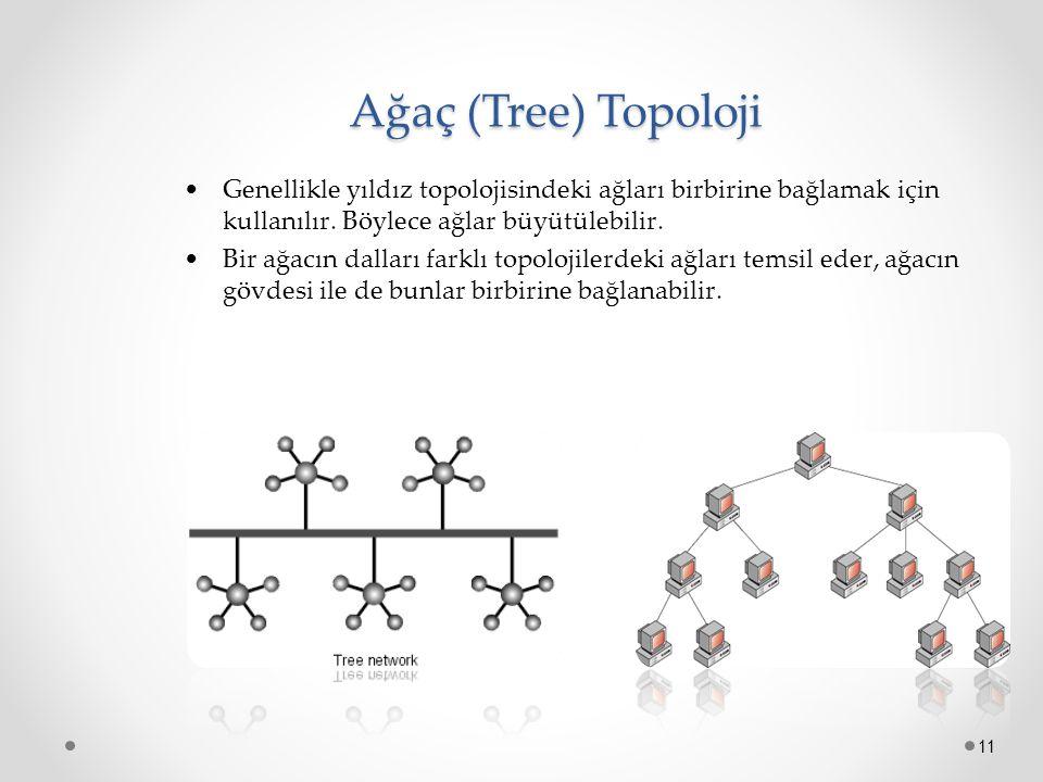 Ağaç (Tree) Topoloji Ağaç (Tree) Topoloji 11 Genellikle yıldız topolojisindeki ağları birbirine bağlamak için kullanılır. Böylece ağlar büyütülebilir.