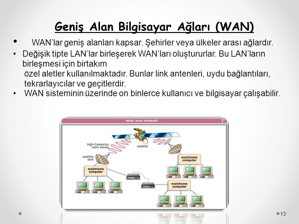 Geniş Alan Bilgisayar Ağları (WAN) WAN'lar geniş alanları kapsar. Şehirler veya ülkeler arası ağlardır. Değişik tipte LAN'lar birleşerek WAN'ları oluş