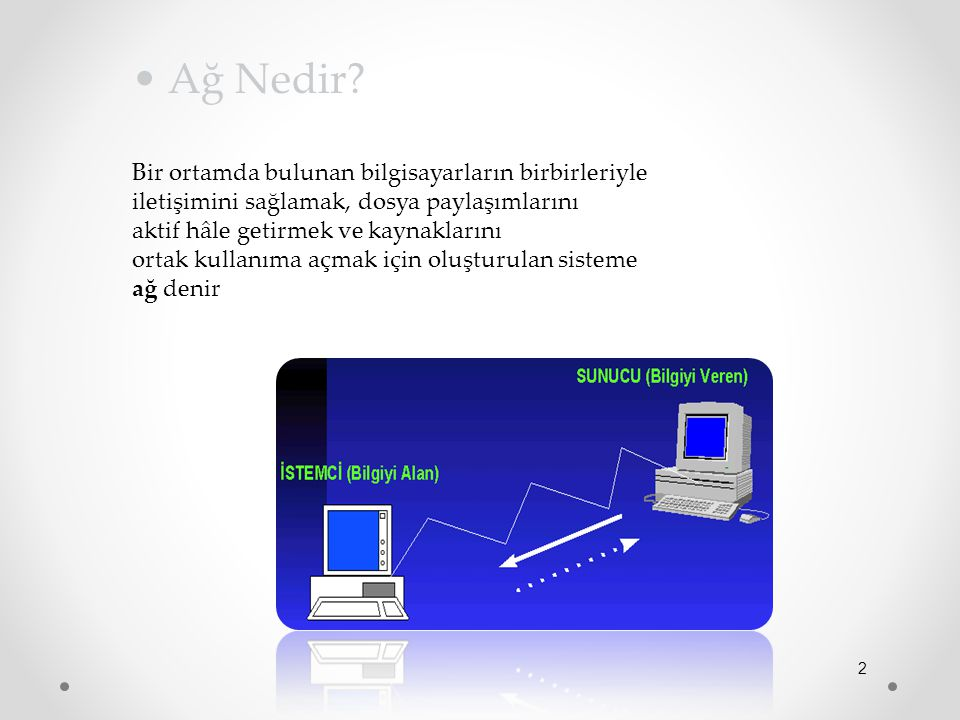 Ağ Nedir? Bir ortamda bulunan bilgisayarların birbirleriyle iletişimini sağlamak, dosya paylaşımlarını aktif hâle getirmek ve kaynaklarını ortak kulla