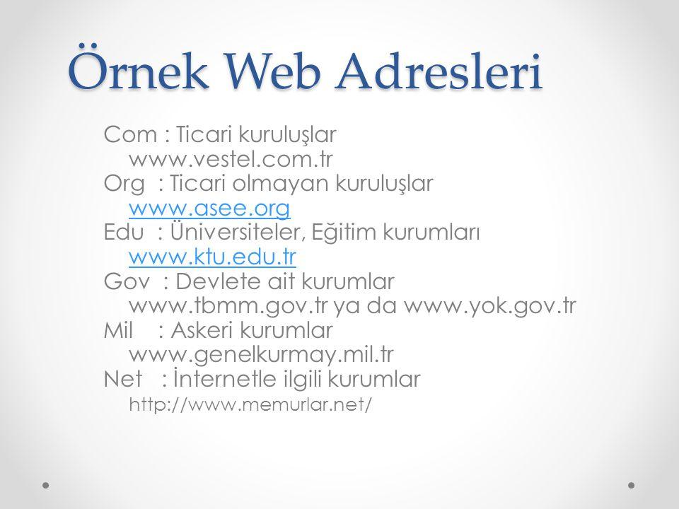 Örnek Web Adresleri Com : Ticari kuruluşlar www.vestel.com.tr Org : Ticari olmayan kuruluşlar www.asee.org Edu : Üniversiteler, Eğitim kurumları www.k