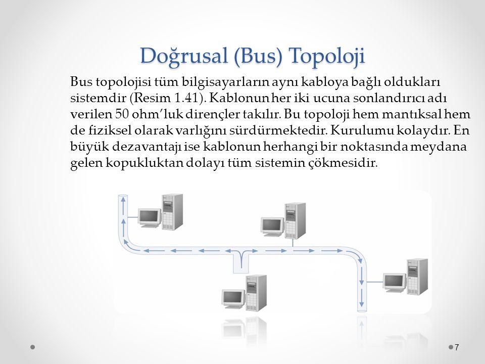 Doğrusal (Bus) Topoloji 7 Bus topolojisi tüm bilgisayarların aynı kabloya bağlı oldukları sistemdir (Resim 1.41). Kablonun her iki ucuna sonlandırıcı