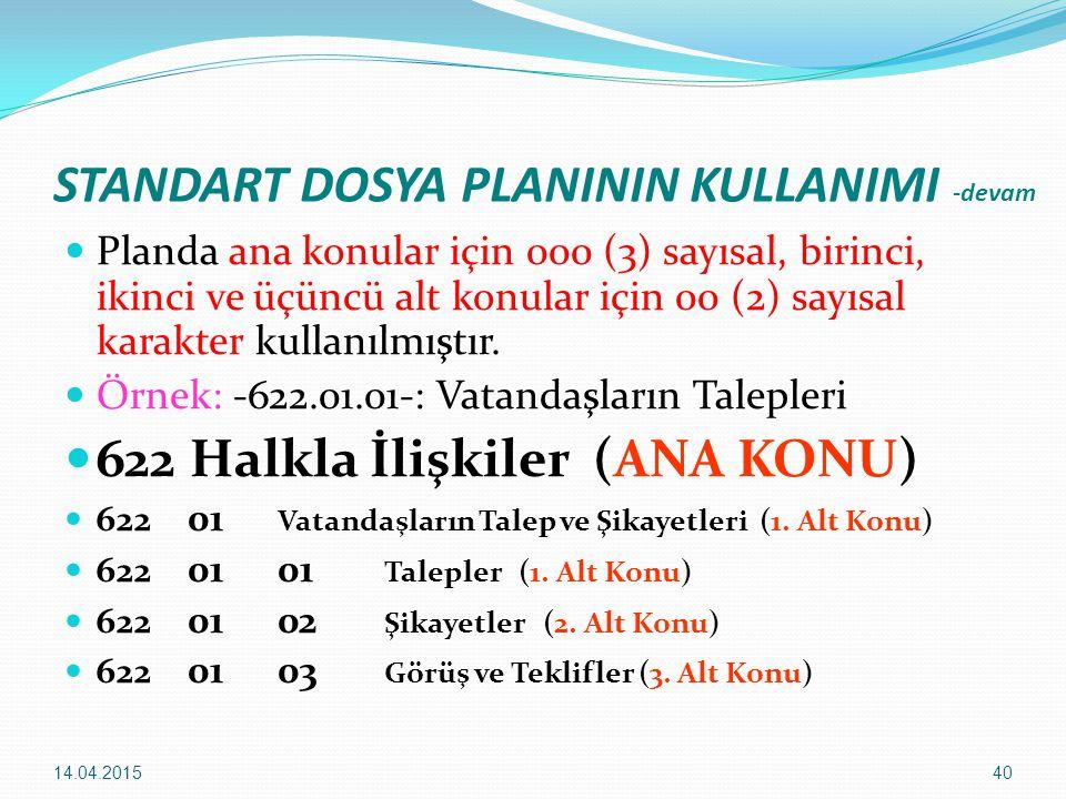 40 STANDART DOSYA PLANININ KULLANIMI -devam Planda ana konular için 000 (3) sayısal, birinci, ikinci ve üçüncü alt konular için 00 (2) sayısal karakte