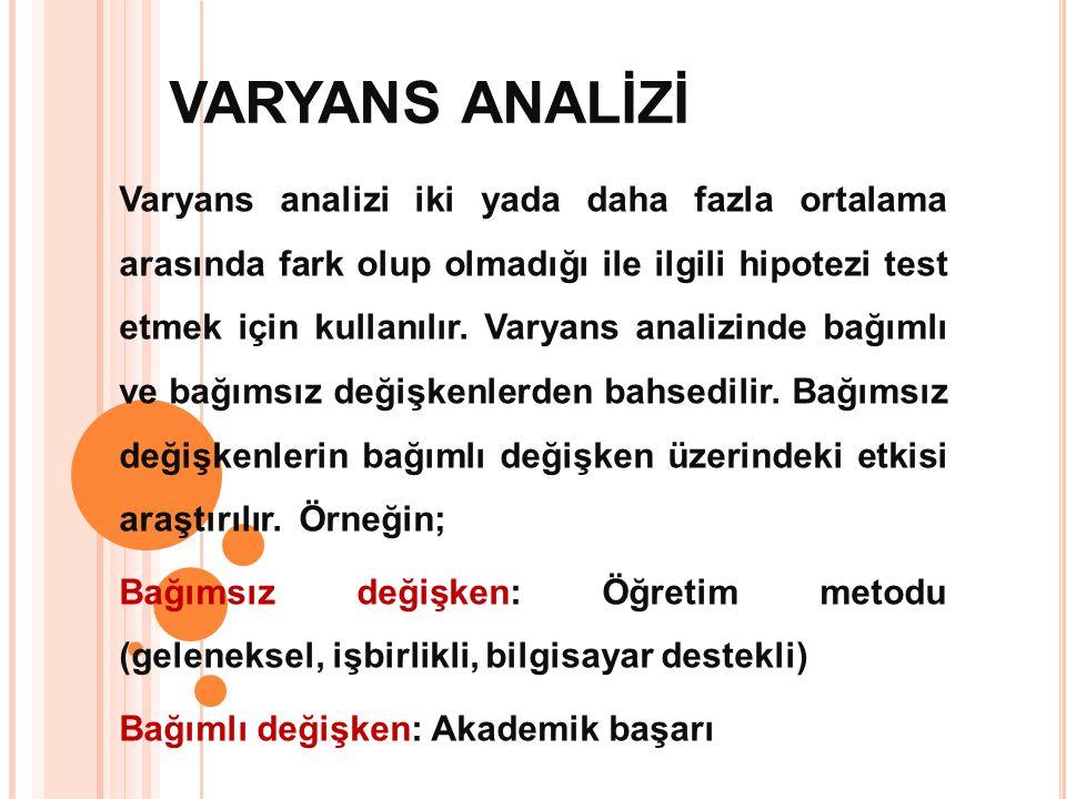 VARYANS ANALİZİ Varyans analizi iki yada daha fazla ortalama arasında fark olup olmadığı ile ilgili hipotezi test etmek için kullanılır. Varyans anali