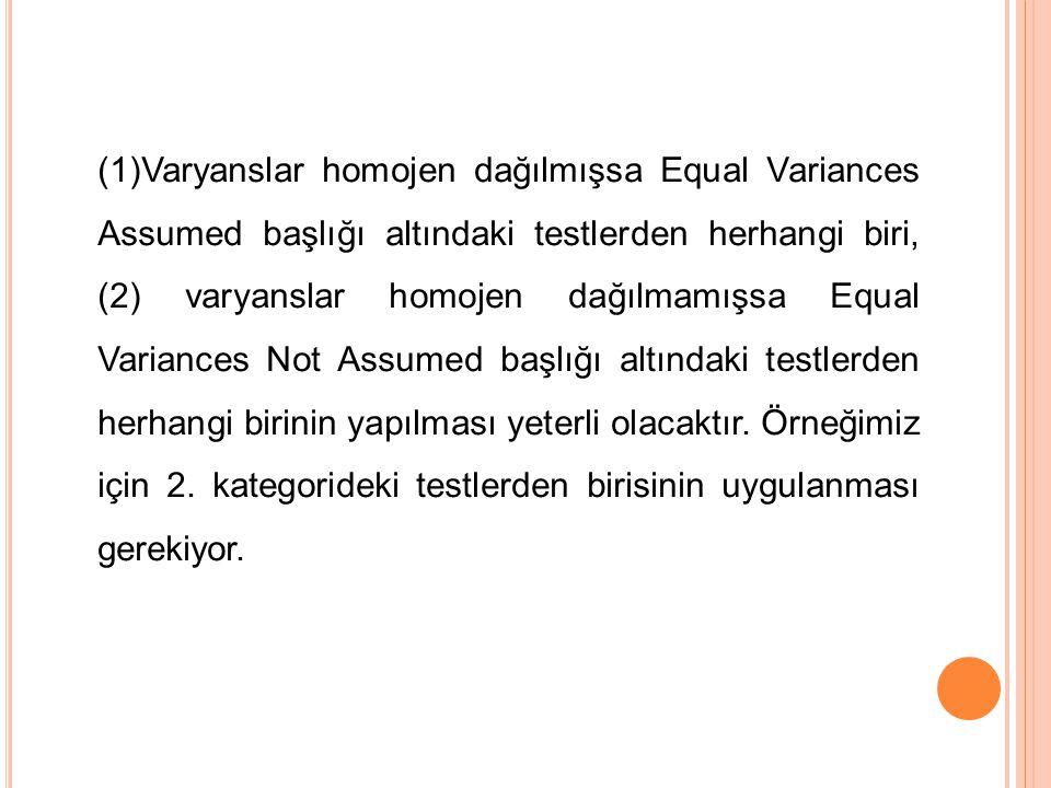 (1)Varyanslar homojen dağılmışsa Equal Variances Assumed başlığı altındaki testlerden herhangi biri, (2) varyanslar homojen dağılmamışsa Equal Varianc