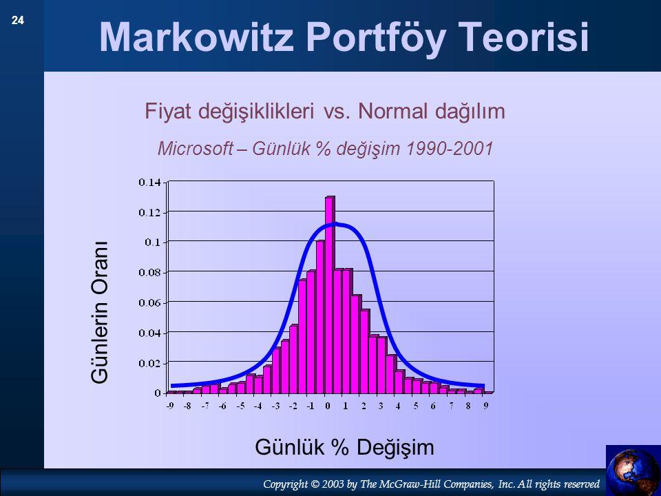 24 Copyright © 2003 by The McGraw-Hill Companies, Inc. All rights reserved Markowitz Portföy Teorisi Fiyat değişiklikleri vs. Normal dağılım Microsoft