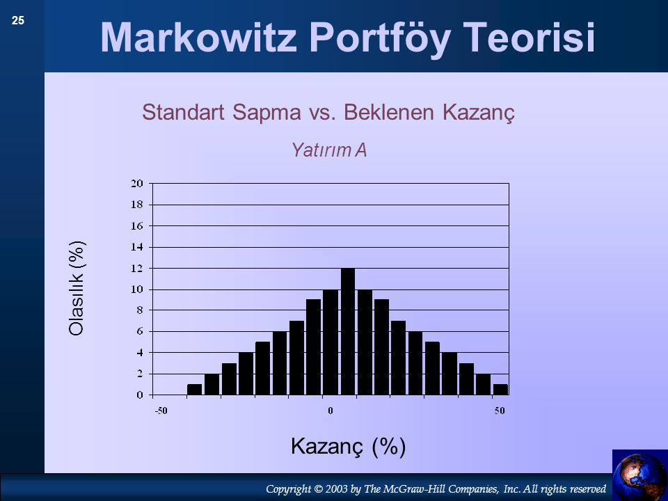 25 Copyright © 2003 by The McGraw-Hill Companies, Inc. All rights reserved Markowitz Portföy Teorisi Standart Sapma vs. Beklenen Kazanç Yatırım A Olas
