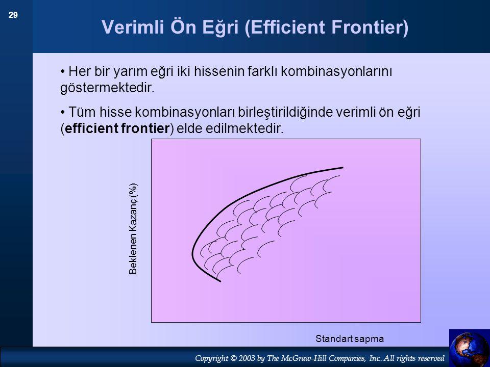 29 Copyright © 2003 by The McGraw-Hill Companies, Inc. All rights reserved Verimli Ön Eğri (Efficient Frontier) Standart sapma Beklenen Kazanç (%) Her
