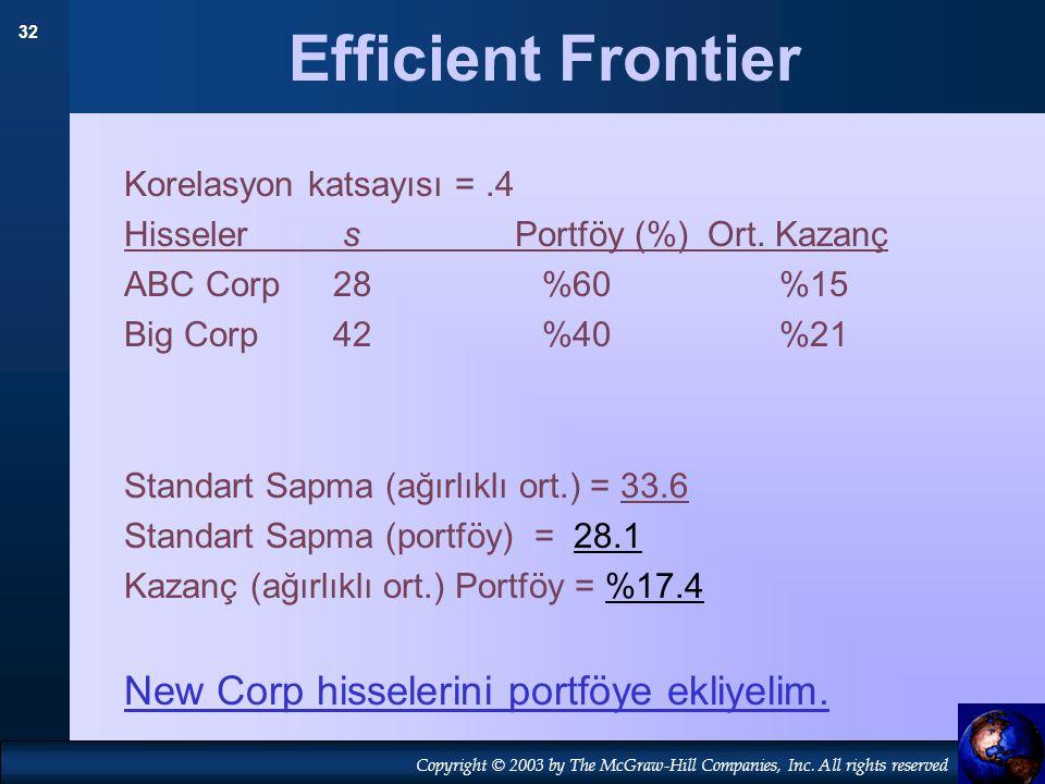 32 Copyright © 2003 by The McGraw-Hill Companies, Inc. All rights reserved Efficient Frontier Korelasyon katsayısı =.4 Hisseler s Portföy (%) Ort. Kaz