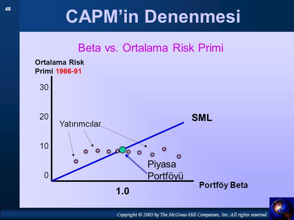 48 Copyright © 2003 by The McGraw-Hill Companies, Inc. All rights reserved Ortalama Risk Primi 1966-91 Portföy Beta 1.0 SML 30 20 10 0 Yatırımcılar Pi