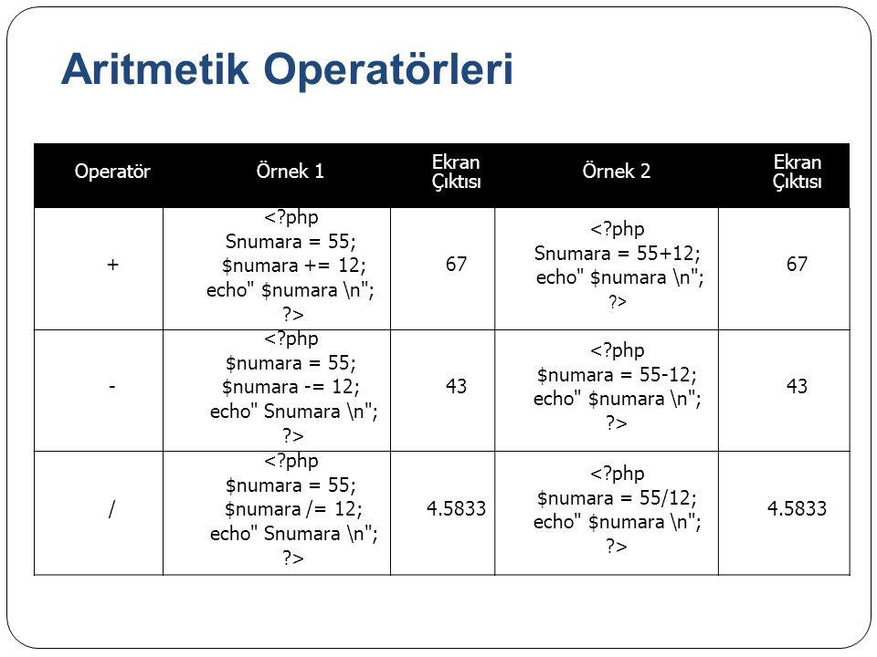 Aritmetik Operatörleri OperatörÖrnek 1 Ekran Çıktısı Örnek 2 Ekran Çıktısı + <?php Snumara = 55; $numara += 12; echo $numara \n ; ?> 67 <?php Snumara = 55+12; echo $numara \n ; ?> 67 - <?php $numara = 55; $numara -= 12; echo Snumara \n ; ?> 43 <?php $numara = 55-12; echo $numara \n ; ?> 43 / <?php $numara = 55; $numara /= 12; echo Snumara \n ; ?> 4.5833 <?php $numara = 55/12; echo $numara \n ; ?> 4.5833