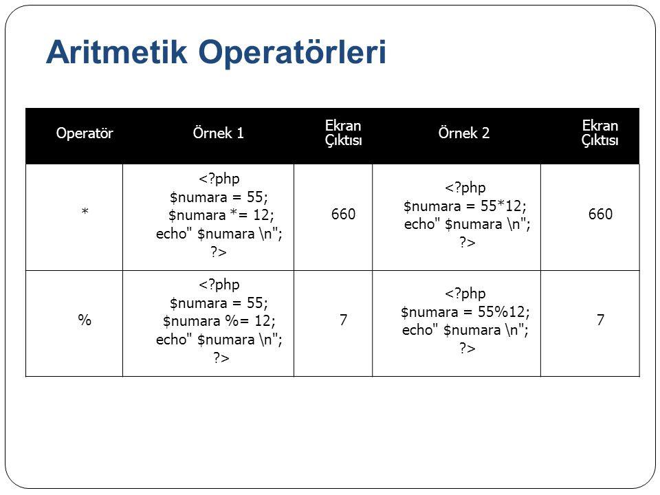 Aritmetik Operatörleri OperatörÖrnek 1 Ekran Çıktısı Örnek 2 Ekran Çıktısı * <?php $numara = 55; $numara *= 12; echo $numara \n ; ?> 660 <?php $numara = 55*12; echo $numara \n ; ?> 660 % <?php $numara = 55; $numara %= 12; echo $numara \n ; ?> 7 <?php $numara = 55%12; echo $numara \n ; ?> 7