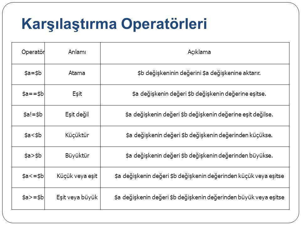 Karşılaştırma Operatörleri OperatörAnlamıAçıklama $a=$bAtama$b değişkeninin değerini $a değişkenine aktarır.