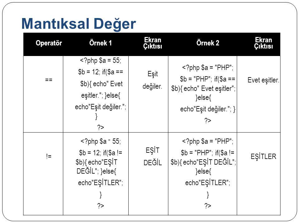 Mantıksal Değer OperatörÖrnek 1 Ekran Çıktısı Örnek 2 Ekran Çıktısı == <?php $a = 55; $b = 12; if($a == $b){ echo Evet eşitler. ; }else{ echo Eşit değiler. ; } ?> Eşit değiler.