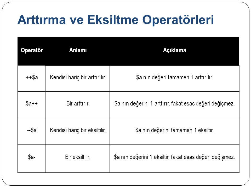 Arttırma ve Eksiltme Operatörleri OperatörAnlamıAçıklama ++$aKendisi hariç bir arttırılır.$a nın değeri tamamen 1 arttırılır.