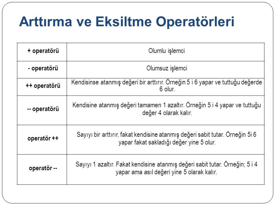 Arttırma ve Eksiltme Operatörleri + operatörü Olumlu işlemci - operatörü Olumsuz işlemci ++ operatörü Kendisinse atanmış değeri bir arttırır.