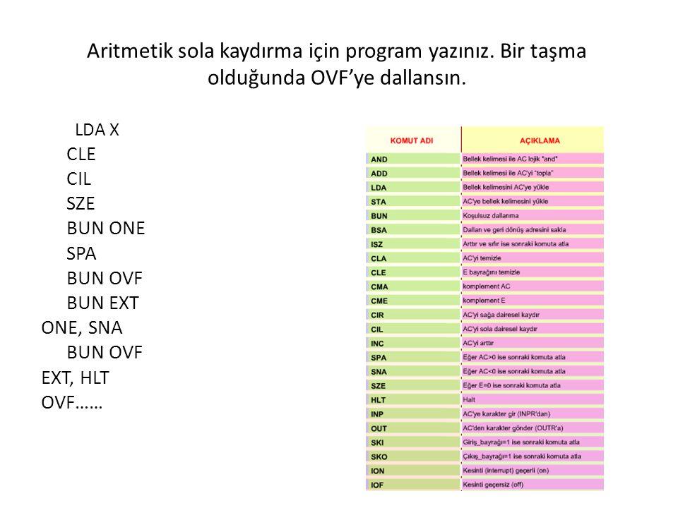 Aritmetik sola kaydırma için program yazınız.Bir taşma olduğunda OVF'ye dallansın.