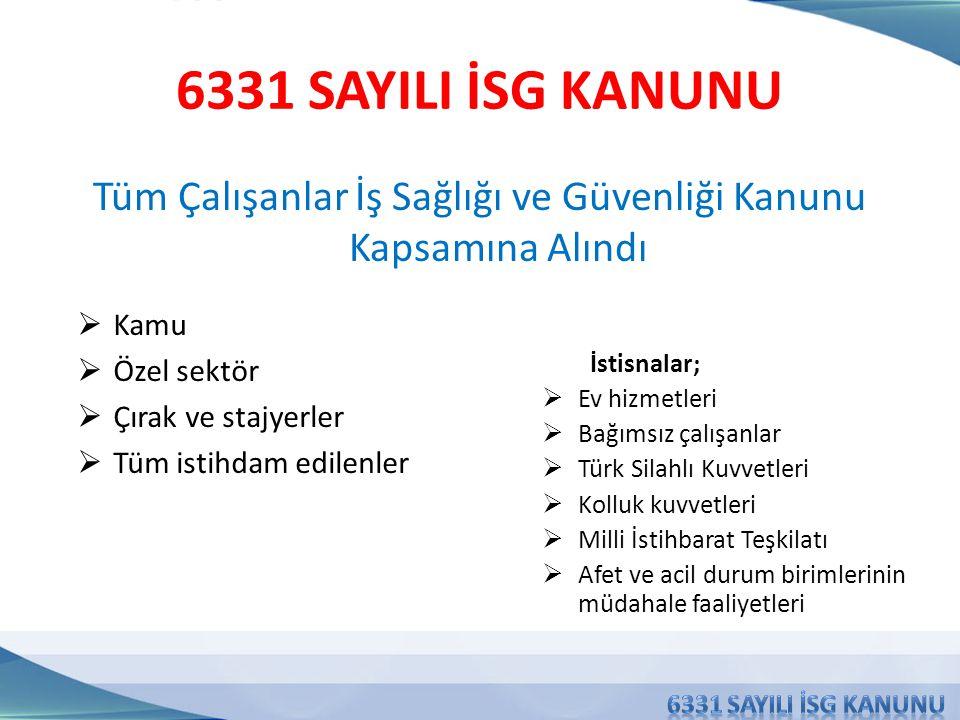 6331 SAYILI İSG KANUNU Tüm Çalışanlar İş Sağlığı ve Güvenliği Kanunu Kapsamına Alındı  Kamu  Özel sektör  Çırak ve stajyerler  Tüm istihdam edilenler İstisnalar;  Ev hizmetleri  Bağımsız çalışanlar  Türk Silahlı Kuvvetleri  Kolluk kuvvetleri  Milli İstihbarat Teşkilatı  Afet ve acil durum birimlerinin müdahale faaliyetleri