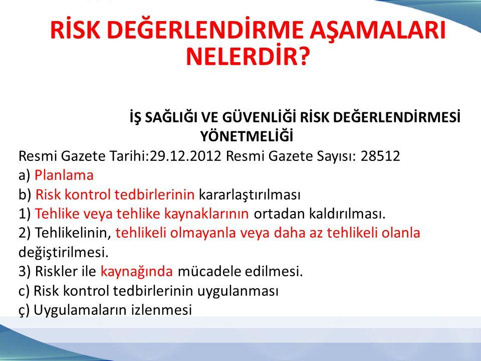 İŞ SAĞLIĞI VE GÜVENLİĞİ RİSK DEĞERLENDİRMESİ YÖNETMELİĞİ Resmi Gazete Tarihi:29.12.2012 Resmi Gazete Sayısı: 28512 a) Planlama b) Risk kontrol tedbirl