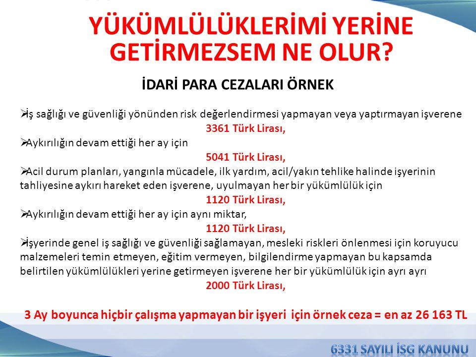 İDARİ PARA CEZALARI ÖRNEK  İş sağlığı ve güvenliği yönünden risk değerlendirmesi yapmayan veya yaptırmayan işverene 3361 Türk Lirası,  Aykırılığın d