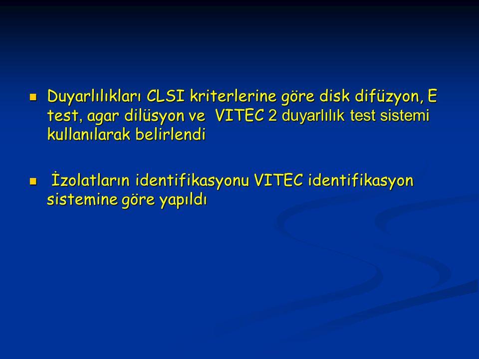Duyarlılıkları CLSI kriterlerine göre disk difüzyon, E test, agar dilüsyon ve VITEC 2 duyarlılık test sistemi kullanılarak belirlendi Duyarlılıkları CLSI kriterlerine göre disk difüzyon, E test, agar dilüsyon ve VITEC 2 duyarlılık test sistemi kullanılarak belirlendi İzolatların identifikasyonu VITEC identifikasyon sistemine göre yapıldı İzolatların identifikasyonu VITEC identifikasyon sistemine göre yapıldı