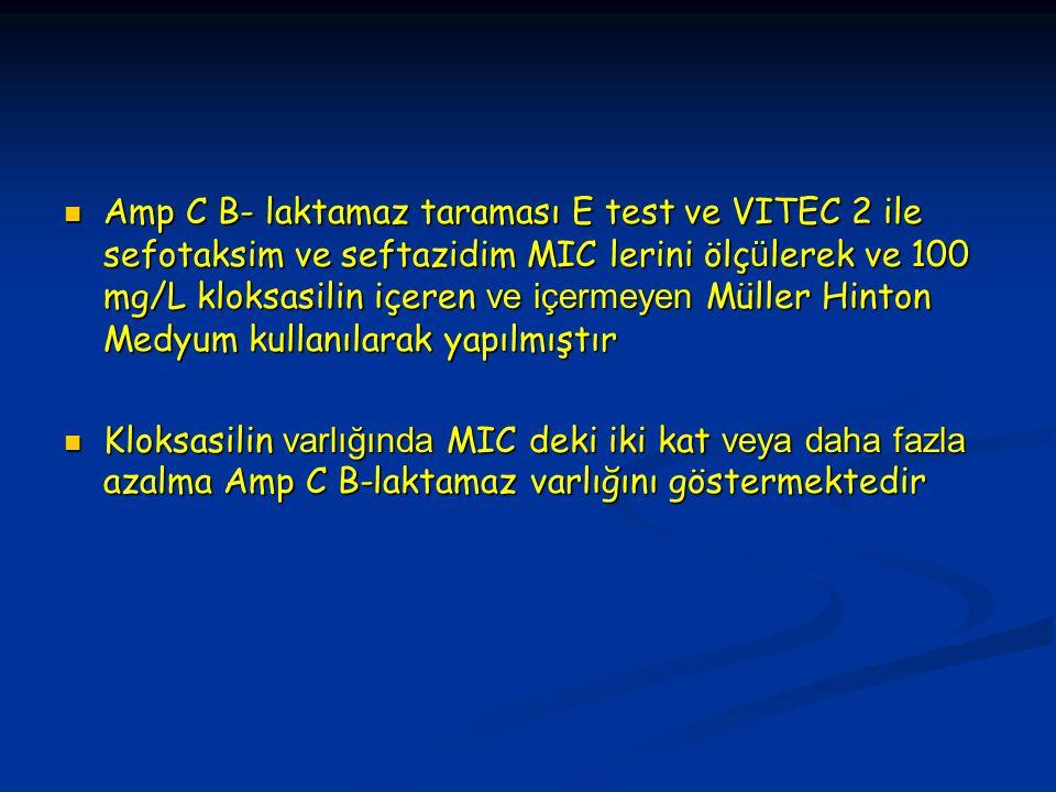 Amp C B- laktamaz taraması E test ve VITEC 2 ile sefotaksim ve seftazidim MIC lerini ölç ü lerek ve 100 mg/L kloksasilin içeren ve içermeyen Müller Hinton Medyum kullanılarak yapılmıştır Amp C B- laktamaz taraması E test ve VITEC 2 ile sefotaksim ve seftazidim MIC lerini ölç ü lerek ve 100 mg/L kloksasilin içeren ve içermeyen Müller Hinton Medyum kullanılarak yapılmıştır Kloksasilin varlığında MIC deki iki kat veya daha fazla azalma Amp C B-laktamaz varlığını göstermektedir Kloksasilin varlığında MIC deki iki kat veya daha fazla azalma Amp C B-laktamaz varlığını göstermektedir