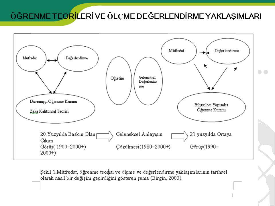 BİLGİSAYAR DESTEKLİ BİREYSEL GELİŞİM DOSYASI ÖRNEĞİ (Birgin,2006) : ÜNİTE HEDEF VE DAVRANIŞLARI KAYDI