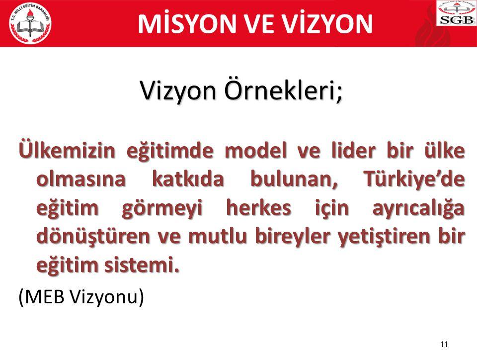 11 Vizyon Örnekleri; Ülkemizin eğitimde model ve lider bir ülke olmasına katkıda bulunan, Türkiye'de eğitim görmeyi herkes için ayrıcalığa dönüştüren