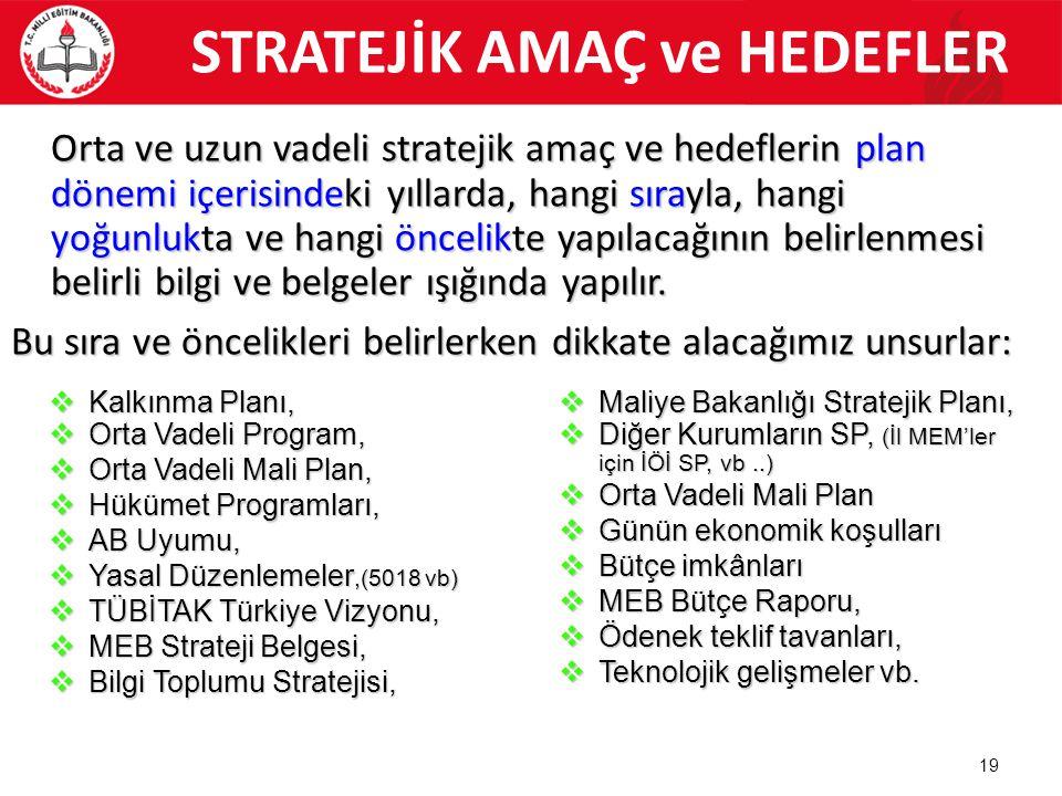 Orta ve uzun vadeli stratejik amaç ve hedeflerin plan dönemi içerisindeki yıllarda, hangi sırayla, hangi yoğunlukta ve hangi öncelikte yapılacağının b